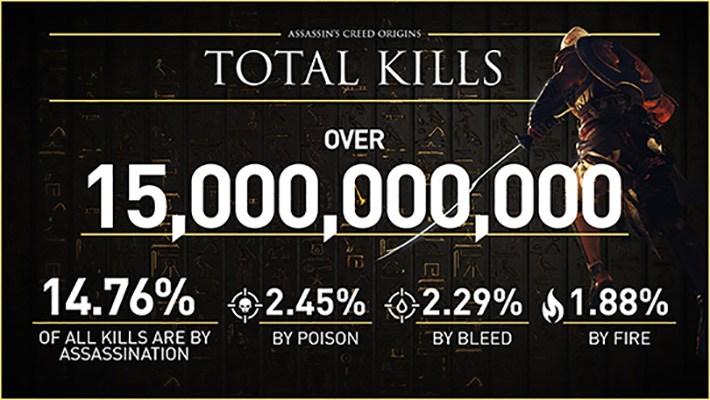 Muertes totales